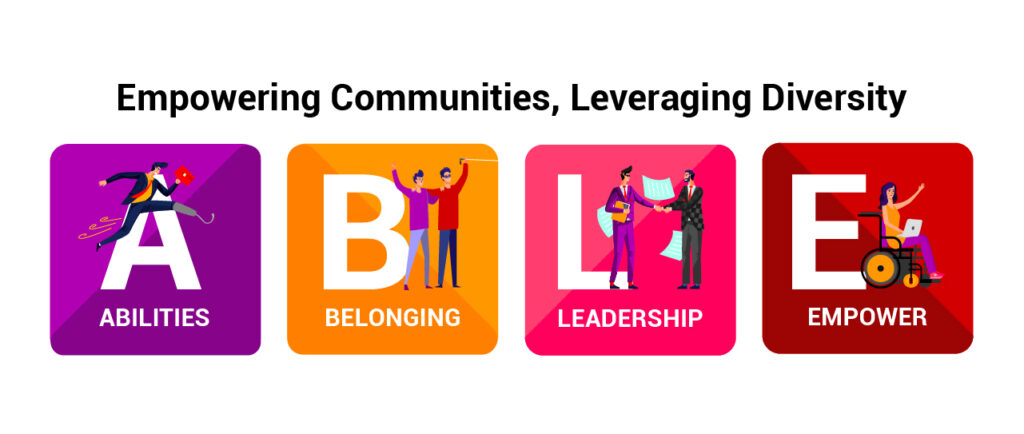 ABLE Banner in 4 boxes, with texts read as Abilities, Belonging, Leadership, and Empower. Bottom reads Empowering Communities, Leveraging Diversity
